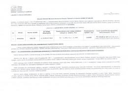 Ogłoszenie o sprzedaży działki we Wrzosowie